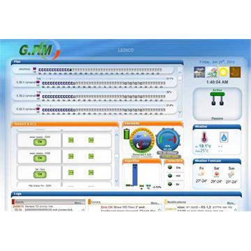 GreenOS™ - מערכת הפעלה מתקדמת למערכות מיזוג אוויר